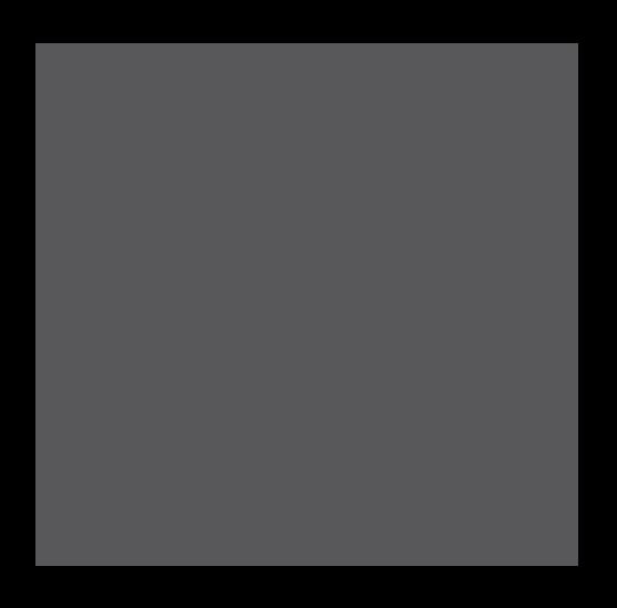 GH Group